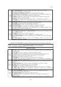 Cadernos de Fraseoloxía Galega 6,2004, - Centro Ramón Piñeiro ... - Page 5