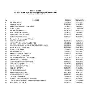1 27/12/2012 27/12/2013 rita m. quant 28/08/2012 28/08/2013 felix ...