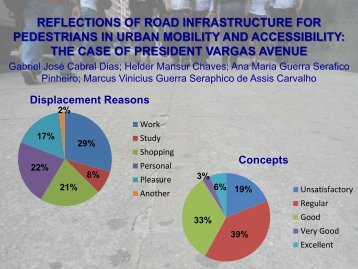 Download Reflections on Road Infrastructure for ... - Walk21