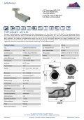 Datenblattsammlung ITS CCTV - IP CCTV GmbH - Page 2