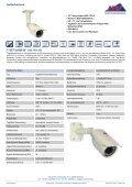 Datenblattsammlung ITS CCTV - IP CCTV GmbH - Page 3