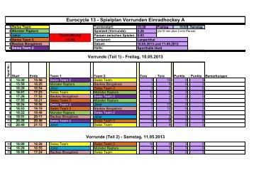 Resultate und Ranglisten - Eurocycle 2013