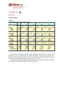carga tributria no setor eltrico brasileiro e seus impactos tarifrios - Page 7