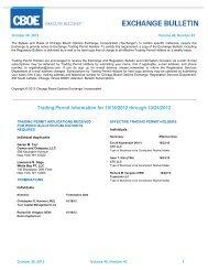 Trading Permit Information for 10/18/2012 through 10 ... - CBOE.com