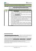 Self-review tool for schools - Full Rubric Set March ... - Literacy Online - Page 7