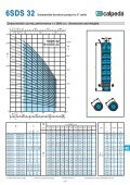 "Submersible borehole pumps for 6"",8"" and 10"" wells Construction ... - Page 3"