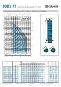"Submersible borehole pumps for 6"",8"" and 10"" wells Construction ... - Page 4"