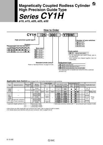 Series CY1H - SMC ETech