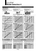 Series CY1H - SMC ETech - Page 7