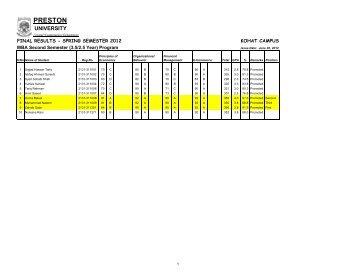 KHT-All Results-SPR-SEM-12 - Preston University