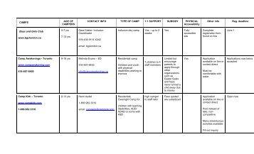 Copy of Camp Information 2 - Autism Ontario