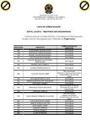 Lista de Homologação - Reitoria