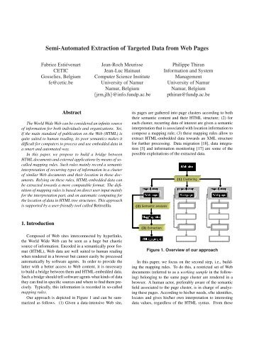 Semi-Automated Extraction of Targeted Data from Web Pages - Cetic