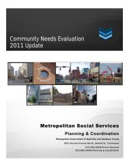 Community Needs Evaluation 2011 - Healthy Nashville