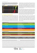 Market Perspective August 2013 - Commonwealth Bank - Page 6