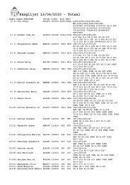 Ranglijst 16/04/2010 - Totaal - Knas