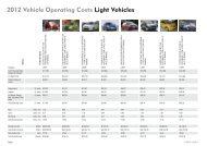 2012 Vehicle Operating Costs Light Vehicles - RACT