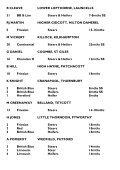 HOLSWORTHY MARKET HOLSWORTHY MARKET - Kivells - Page 3
