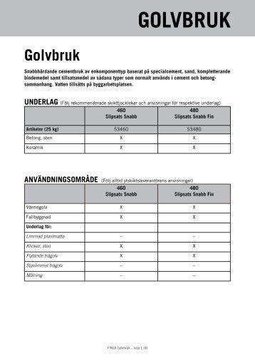 GOLVBRUK - Finja