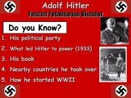 Adolf Hitler Do you Know?