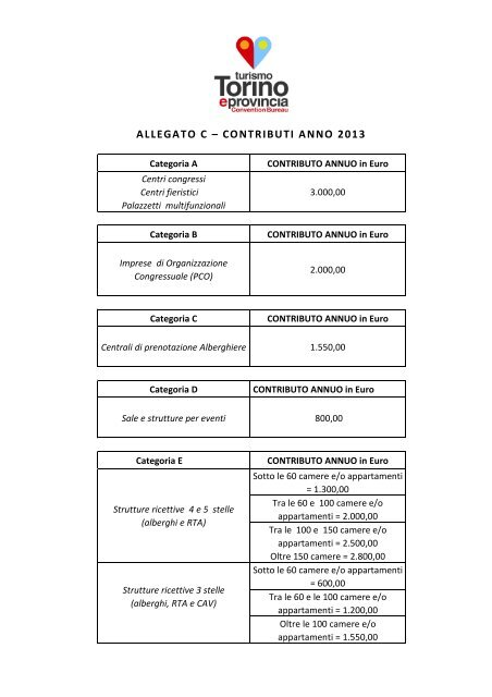 Quote 2013 - Turismo Torino