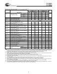 Programmable Skew Clock Buffer - CDF - Page 6