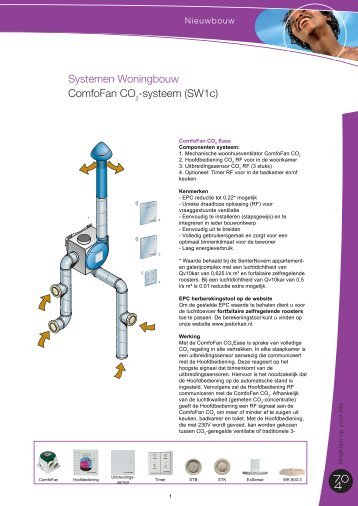 Systemen Woningbouw ComfoFan CO2-systeem ... - J.E. StorkAir