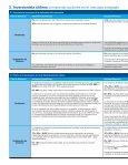 Efectos Fiscales MILA - Bolsa de Valores de Lima - Page 6