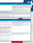 Efectos Fiscales MILA - Bolsa de Valores de Lima - Page 7