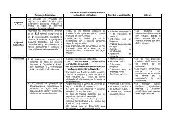 Diagnóstico: árbol de problemas - IEPALA