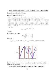Michael Zawodzki Phonon dispersion relation of a ... - lamp.tugraz.at