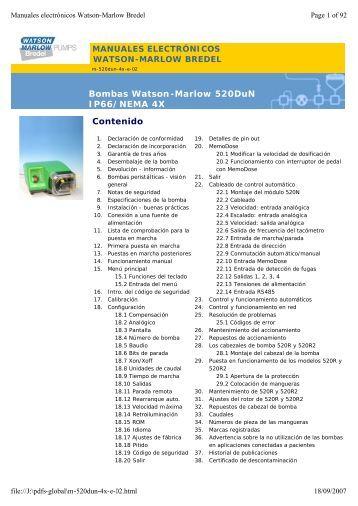 Bombas Watson-Marlow 520DuN IP66/NEMA 4X Contenido