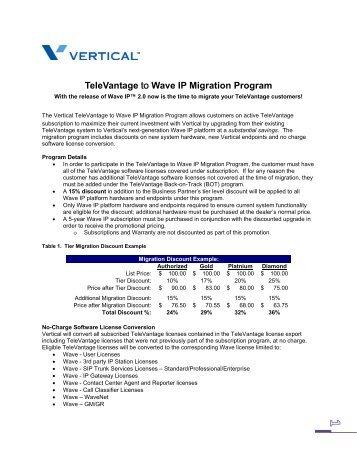 TeleVantage to Wave IP Migration Program - Vertical