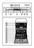 Gebrauchsanleitung de - Moebelplus GmbH - Seite 2