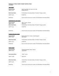 SWIFT Code - FirstCaribbean International Bank
