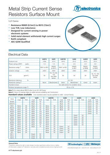 Metal Strip Current Sense Resistors Surface Mount - TT electronics ...