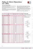 Pulleys for Metric Polyurethane Timing Belts PDF ... - Cross & Morse - Page 3