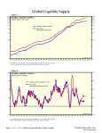 Global Liquidity - Dr. Ed Yardeni's Economics Network - Page 3