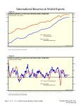 Global Liquidity - Dr. Ed Yardeni's Economics Network - Page 4