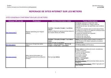 REPERAGE DE SITES INTERNET SUR LES METIERS - Informetiers