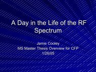 A Day in the Life of the RF Spectrum