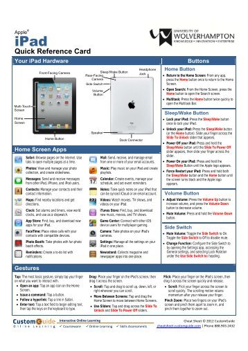iPad Quick Reference Card