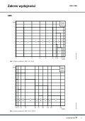 detaliczne informacje (.pdf) - Wirpomp - Page 5