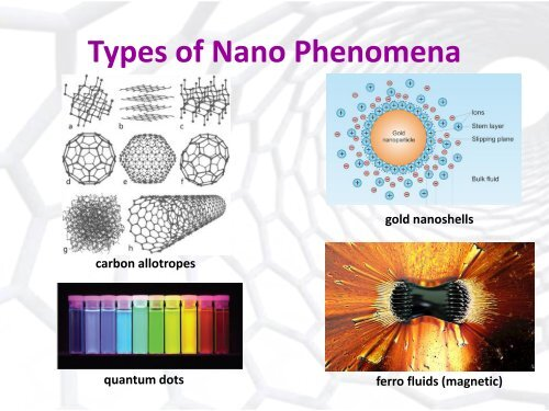How old is nanotechnology