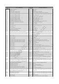 BTO'07-TESZOR'08 fordítókulcs - Page 3