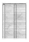 BTO'07-TESZOR'08 fordítókulcs - Page 4