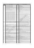 BTO'07-TESZOR'08 fordítókulcs - Page 7