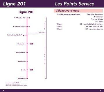 Les Points Service Ligne 201 - Transpole