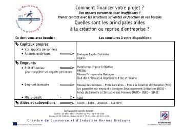 Comment financer votre projet ? Quelles sont les ... - CCI Rennes
