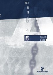 Annual Report - Fincantieri